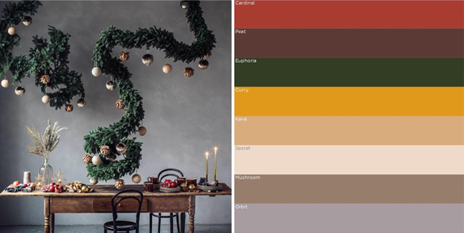 keepsake holiday 2020 color forecast