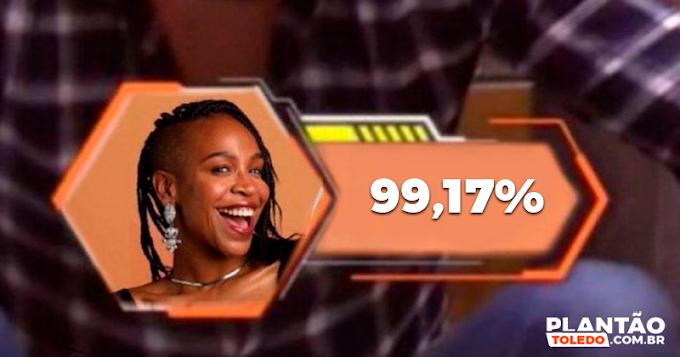 Com 99,17% dos votos, Karol Conká é a quarta eliminada do BBB 21