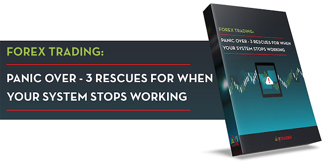 ebook Panic Over – 3 Rescues for When Your System Stops Working AxiTrader beginners guide