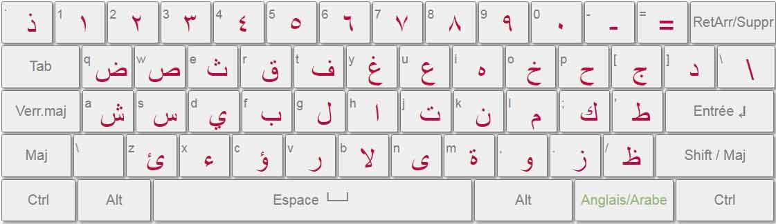 clavier arabe en ligne
