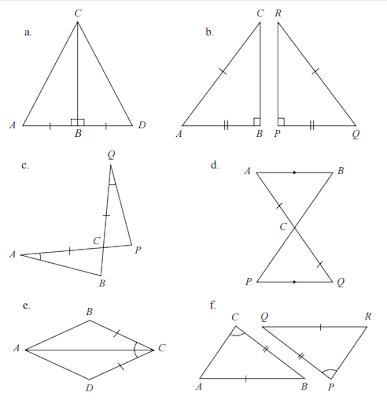 Apakah pasangan segitiga berikut ini pasti kongruen