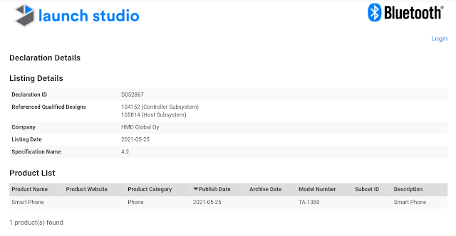 Nokia TA-1380 certified by Bluetooth SIG