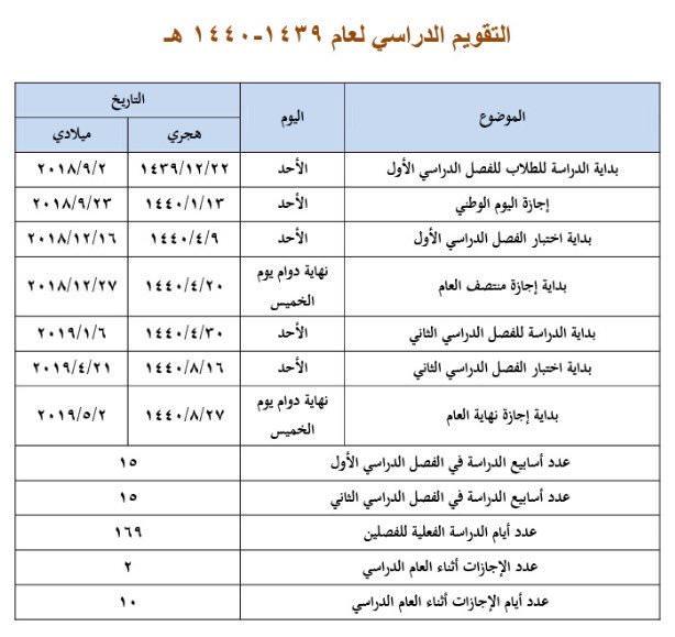 التقويم الجامعي 1439 في السعودية