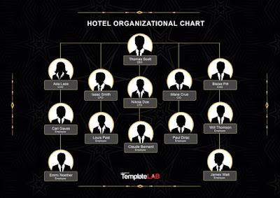 download template struktur organisais