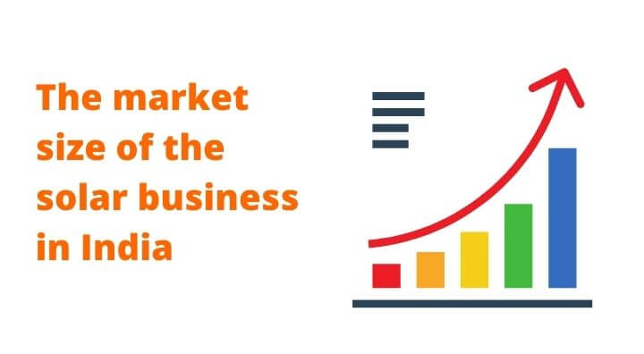 market size of the solar business in India?