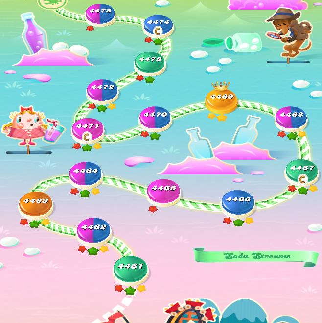 Candy Crush Saga level 4461-4475