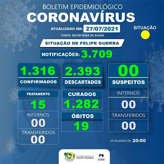 Veja o boletim atualizado dos dados da COVID-19 em Felipe Guerra