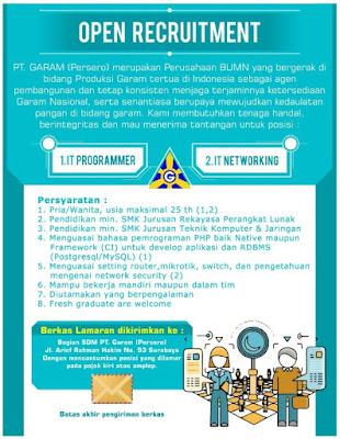 Lowongan Rekrutmen SMK IT - PT. GARAM (Persero)