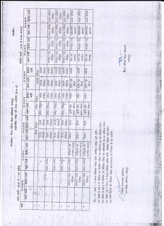 फतेहपुर : परिषदीय स्कूलों की अर्धवार्षिक परीक्षा 2019 संशोधित कार्यक्रम देखें (download half yearly exam date sheet 2019