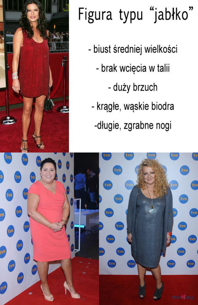 9aded78b5c Odchudzanie Motywacja Radość  Spódnica   sukienka dla dziewczyny XXL ...