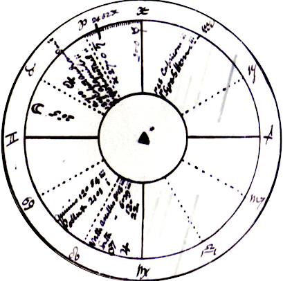 Chart for the Vernal Equinox 1790