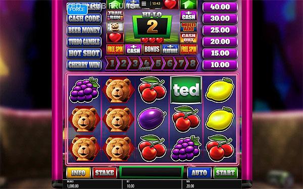 Main Slot Gratis Indonesia - TED Pub Fruit (Blueprint Gaming)