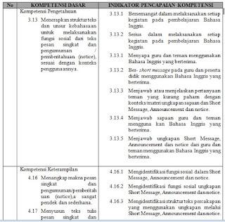 gambar KI dan KD rpp k13 format terbaru