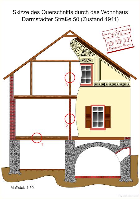 Skizze des Aufbaus - Darmstädter Straße 50, Zustand 1911, Stoll-Berberich 2020.