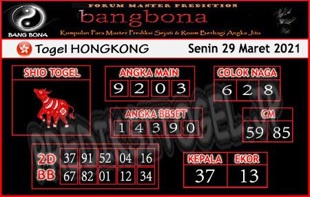 Prediksi Bangbona HK Senin 29 Maret 2021