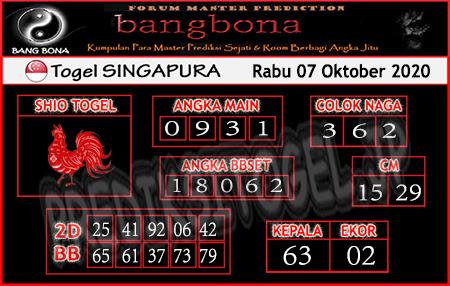 Prediksi Bangbona SGP Rabu 07 Oktober 2020