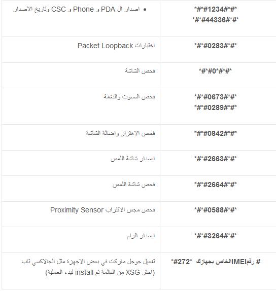 اكواد سامسونج Samsung Codes. أخبار. أخبار مصر; متابعات وتقارير; محافظات; شئون خارجية.