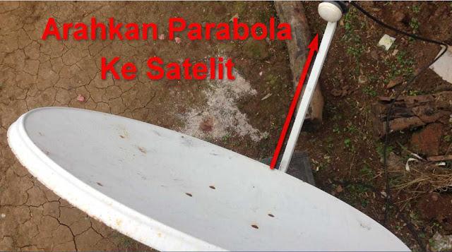 Arah Parabola measat 3b