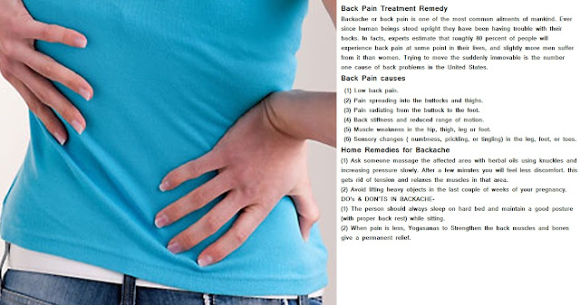 Home Remedies For Back Pain-Backache