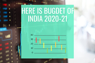 The India budget of 2020-21 full
