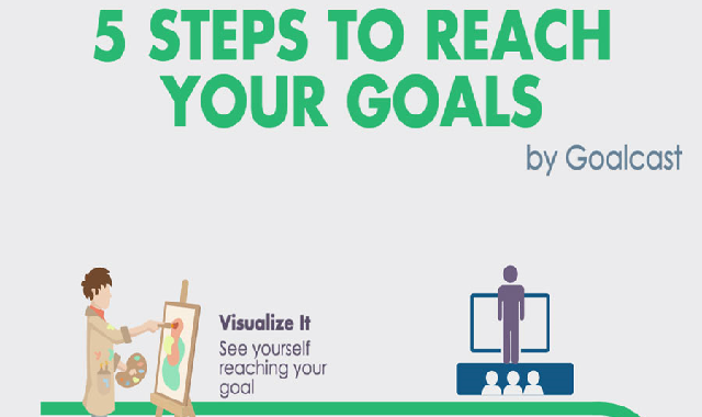 5 Step To Reach Your Goals #infographic
