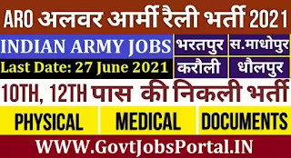 Indian Army Recruitment Rally 2021 for Soldier General Duty, Technical, CLERK and other Posts