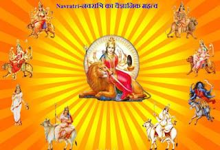Navratri-नवरात्रि का वैज्ञानिक महत्व