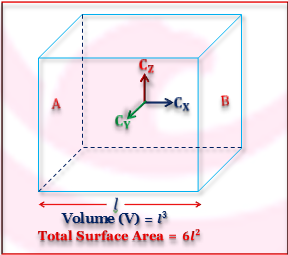 Molecular Velocity and its Components