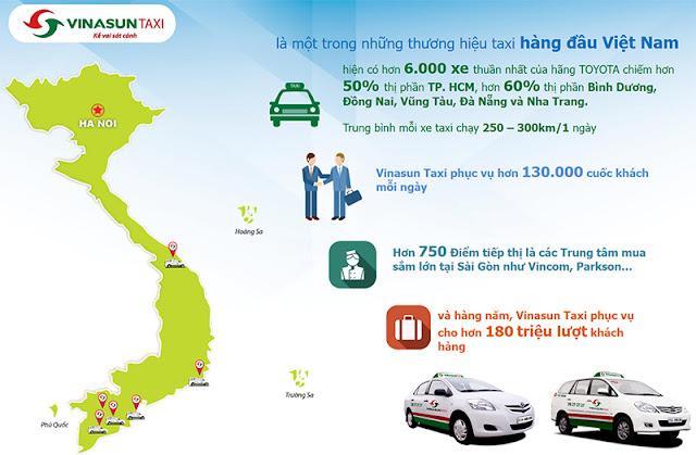 Báo giá dán quảng cáo trên taxi vinasun tại Đà nẵng