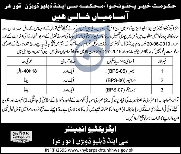 Latest Jobs in C&W Division Torghar