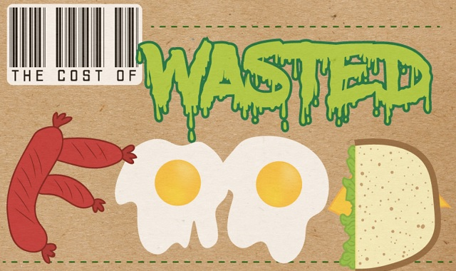 The quality of waste food #infographic