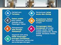 Bedah Kritis Visi Misi Para Paslon Pilkada Kabupaten Malang 2020