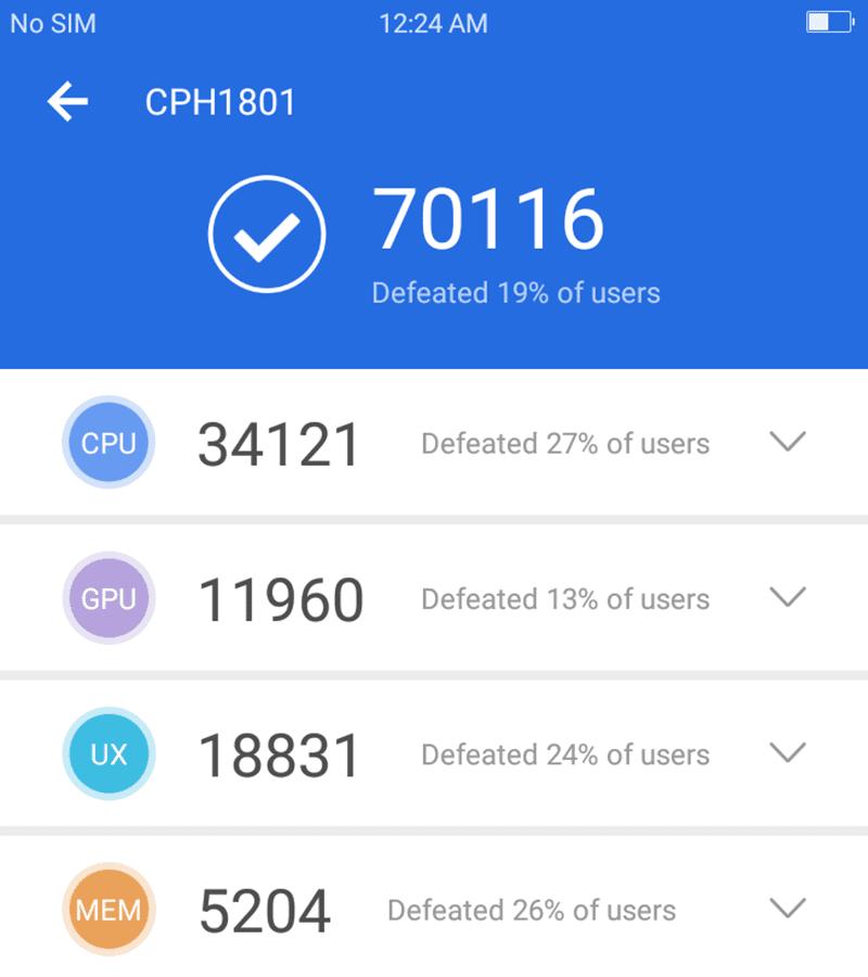 High AnTuTu benchmark score!
