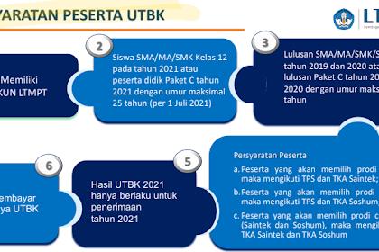 Berikut Persyaratan Peserta UTBK Tahun 2021 Yang Harus Dipersiapkan