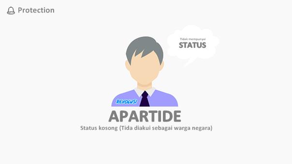 status kewarganegaraan seseorang, pengertian status kewarganegaraan, contoh status kewarganegaraan, 3 status kewarganegaraan, macam macam status kewarganegaraan