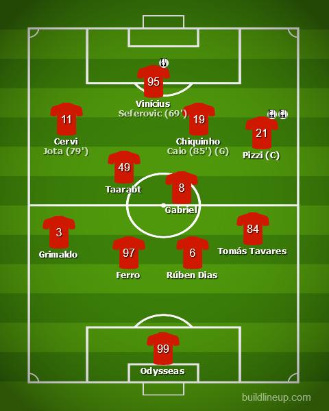 Benfica vs Famalicão - Liga NOS 2019/20