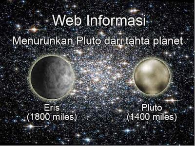 Eris-Pluto