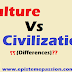 Civilization vs Culture | What's the Difference ?