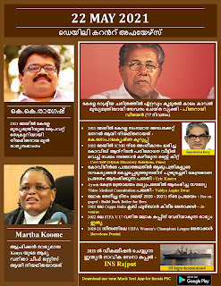 Daily Malayalam Current Affairs 22 May 2021