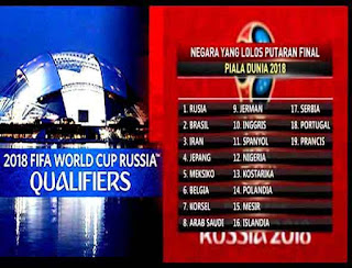 Qualifiers FIFA World Cup Russia 2018