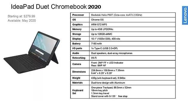 Lenovo Chromebook duet: First impression, specs, price 2020