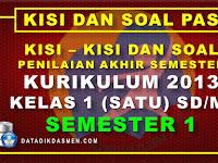 Penilaian Akhir Semester (PAS) Kelas 1 Semester 1 Tahun Pelajaran 2020 - 2021