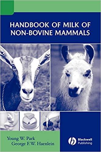 Handbook of Milk of Non-Bovine Mammals  - WWW.VETBOOKSTORE.COM