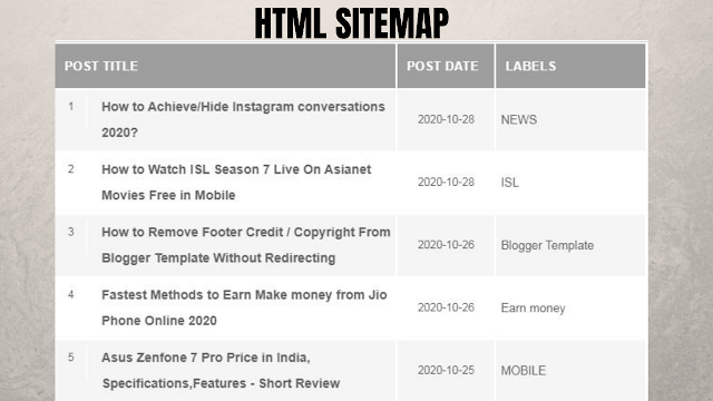 How to Add HTML Sitemap Page To Blogger in 2021