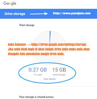 cara mengecek kapasitas pemakaian google drive terbaru