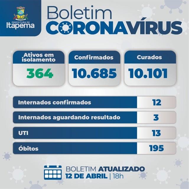 Boletim Coronavírus Itapema