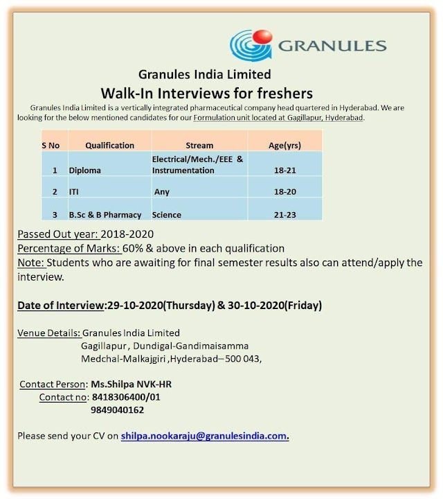 GRANULES INDIA LIMITED | Walk-In Interviews for Freshers on 29th & 30th Oct 2020 at Hyderabad