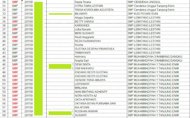gambar nomor UKG tahun 2015 muara enim
