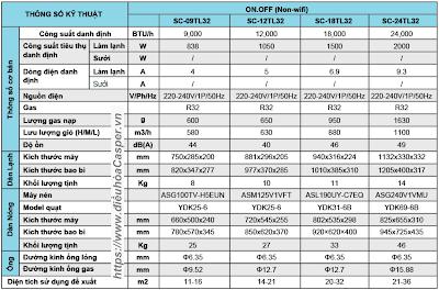 THÔNG SỐ KỸ THUẬT ĐIỀU HÒA CASPER 12000BTU 1 CHIỀU SC-12TL32