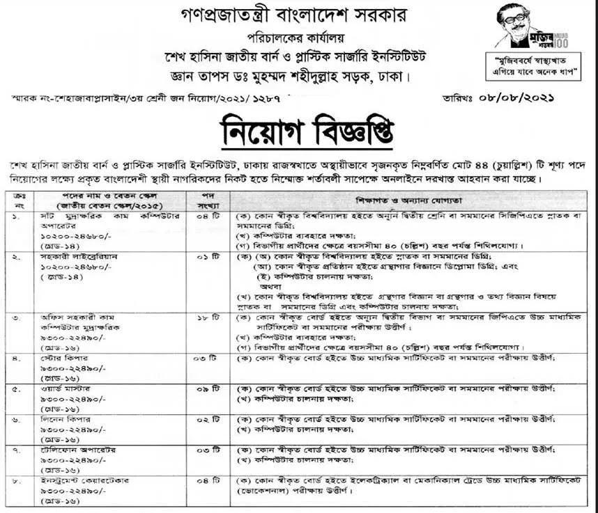 Sheikh Hasina Burn Institute Job Circular 2021